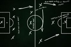 Free Tactics And Scheme Of Soccer Or Football Game Stock Photo - 100233910