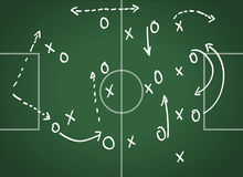 Tactics board. Blackboard with soccer tactics drawed Royalty Free Stock Photography