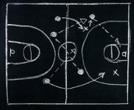 Tactics strategy. Basketball play tactics strategy drawn on chalk board Royalty Free Stock Image