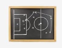 Tactiek van voetbalgelijke stock afbeeldingen