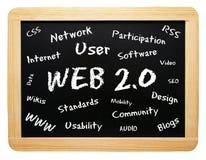 Tafel des Webs 2.0 Stockbild