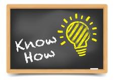 Tafel-Know-how Stockfotos