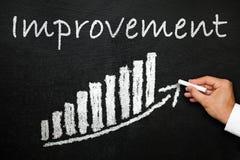 Tafel mit handgeschriebenem Verbesserungstext Entwicklungs- und Fortschrittskonzept Lizenzfreie Stockfotos