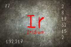Tafel mit Periodensystem, Iridium Lizenzfreies Stockfoto