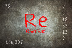 Tafel mit Periodensystem, Rhenium Lizenzfreie Stockfotografie