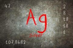 Tafel mit Periodensystem, Silber Lizenzfreie Stockfotos