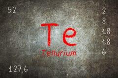 Tafel mit Periodensystem, Tellur Lizenzfreie Stockfotos