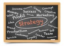 Tafel-Strategie Lizenzfreie Stockfotos