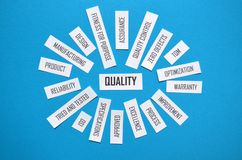 QUALITY paper tag cloud on blue background. Tag cloud on the theme of QUALITY composed of rectangular pieces of paper with words printed on them. Landscape royalty free stock images