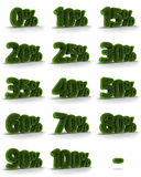 Tag dos por cento da grama Foto de Stock Royalty Free