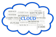 Tags in the cloud Stock Photos