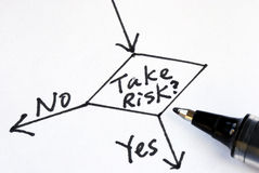 Take the risk or not. Determine whether to take the risk or not Stock Image