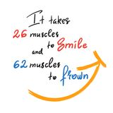 It takes 26 muscles to smile, and 62 muscles to frown - handwritten funny motivational quote. Print for inspiring poster,. T-shirt, bag, cups, greeting postcard royalty free illustration