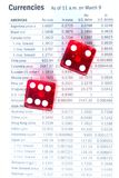 Taking risk. Two red dice on top of currency exchange rates quotes. Focus on dice Stock Photo