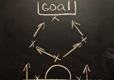 taktik för blackboardbildandefotboll Royaltyfria Foton