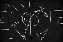 Taktik och intrig av fotboll- eller fotbollleken Arkivfoto
