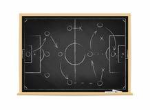 Taktisk intrig för fotboll på den svart tavlan Fotbollslagstrategi för leken Hand dragen bakgrund för fotbollfält vektor illustrationer