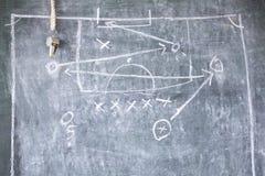 Taktiskt diagram för fotboll för en frispark Arkivbild
