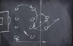 Taktiskt diagram för fotboll på svart tavlabrädet Arkivfoto