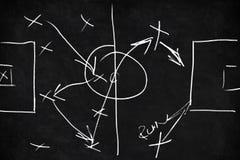 Taktyki i plan piłka nożna lub mecz futbolowy Zdjęcie Stock