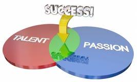 Talangen plus passion likställer framgång Venn Diagram royaltyfri illustrationer
