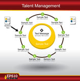 Talent Management. System for your project Royalty Free Stock Image
