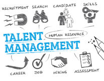 Talent management concept Stock Images
