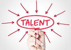 talento immagine stock libera da diritti