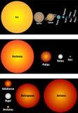 Tamanho dos planetas e das estrelas na relação Imagens de Stock