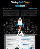 Tampas do Web page Startup da aterrissagem ou do projeto incorporado Imagem de Stock