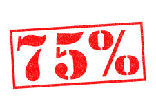 Tampon en caoutchouc de 75% illustration stock