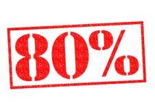 Tampon en caoutchouc de 80% Photos stock