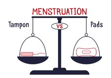 Tampon vs pads. Illustration for your choice in the bloody month period. Menstruation time, menstrual critical women days. Comfort royalty free illustration