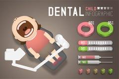Tand- infographic av flickabarnet med den tand- enhetsillustrationen stock illustrationer