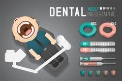 Tand- infographic av manvuxna människan med den tand- enhetsillustrationen vektor illustrationer