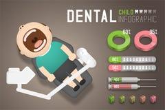 Tand- infographic av pojkebarnet med den tand- enhetsillustrationen royaltyfri illustrationer