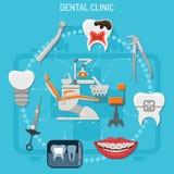 Tand- klinikbegrepp Arkivfoto