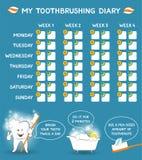 Tandborstningdagbok med tand- rådgivning för ungar, stomatologystadsplanerare för barn Tandomsorgbaner Veckan startar måndag stock illustrationer