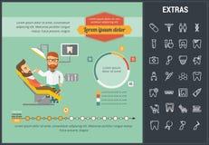 Tandheelkunde infographic malplaatje, elementen en pictogrammen Royalty-vrije Stock Afbeeldingen