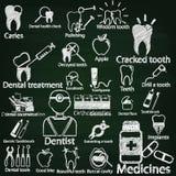 Tandläkare vid krita Arkivfoto
