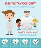 Tandläkekonstbegreppet med tand- hälsovård, tandläkareinfographicsen, plana moderna symboler för vektor planlägger Royaltyfria Bilder