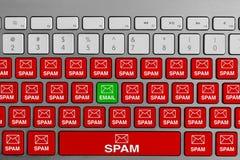 Tangentbord med den röda knappen för skräppostemailemail royaltyfri bild