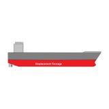 Tanker Lizenzfreie Stockbilder