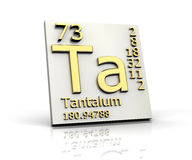Tantalum form Periodic Table of Elements Stock Photography