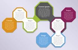 Étape d'Infographic Photos stock