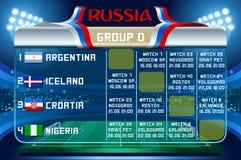 Tapet för vektor för Ryssland världscupgrupp D vektor illustrationer