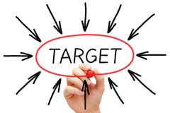 Target Concept Stock Photography