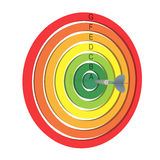 Target energy performance scale Stock Photo