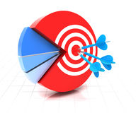 Target on the major segment Stock Images