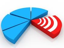 Target Market Stock Image
